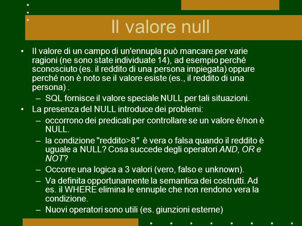 Il valore null Il valore di un campo di un'ennupla può mancare per varie ragioni (ne sono state individuate 14), ad esempio perché sconosciuto (es. il