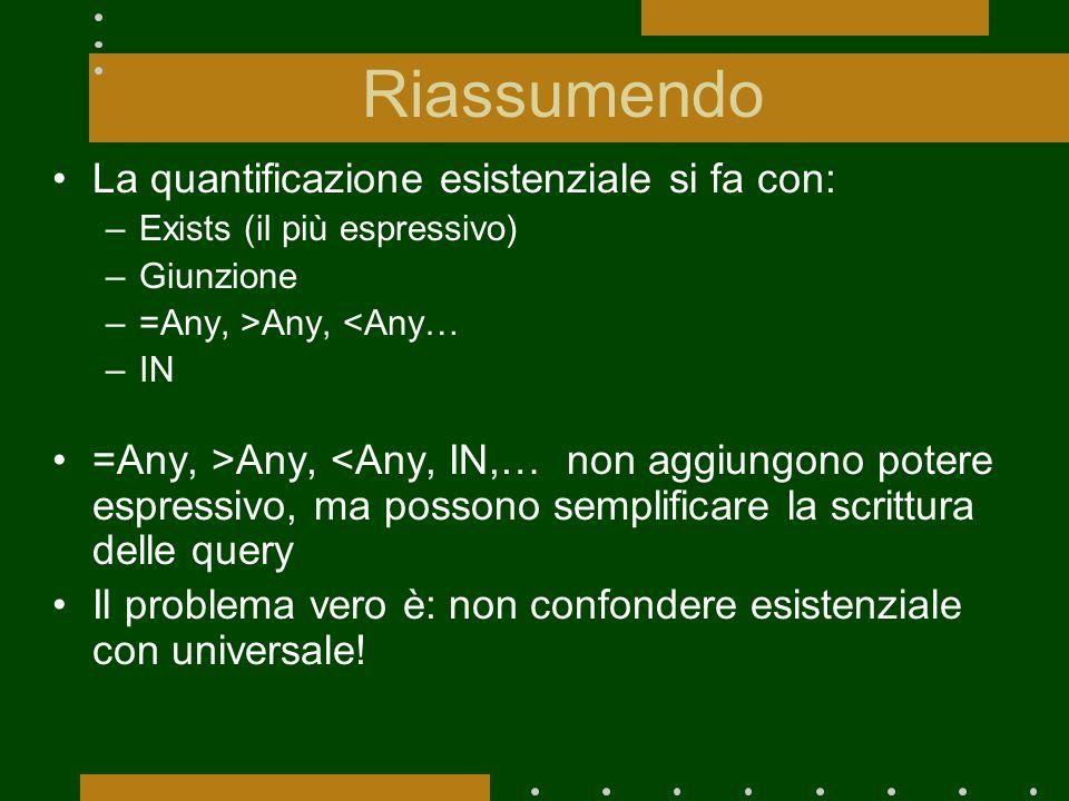 Riassumendo La quantificazione esistenziale si fa con: –Exists (il più espressivo) –Giunzione –=Any, >Any, <Any… –IN =Any, >Any, <Any, IN,… non aggiun