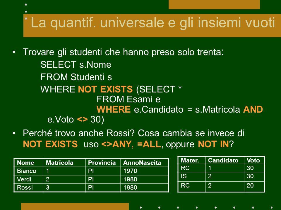 La quantif. universale e gli insiemi vuoti Trovare gli studenti che hanno preso solo trenta : SELECT s.Nome FROM Studenti s WHERE NOT EXISTS (SELECT *