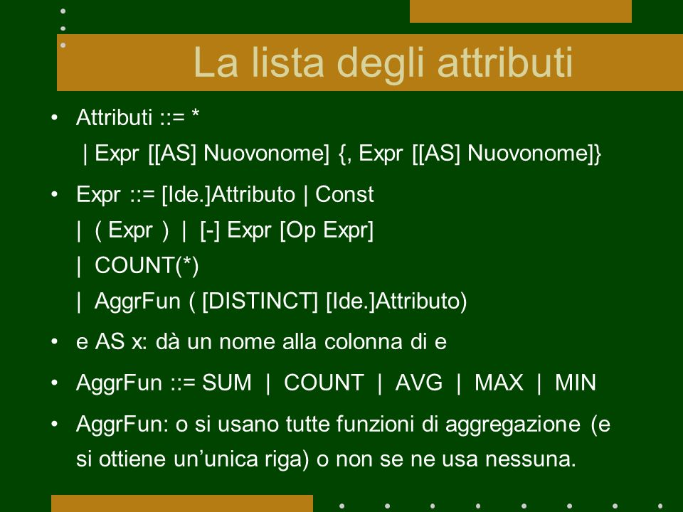 La quantificazione universale Prima scrivete: SELECT s.Nome FROM Studenti s WHERE FOR ALL Esami e WHERE e.Candidato = s.Matricola : e.Voto = 30) Poi traducete e E.p in e E.