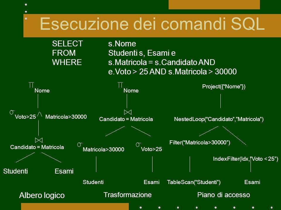 Esecuzione dei comandi SQL SELECTs.Nome FROMStudenti s, Esami e WHEREs.Matricola = s.Candidato AND e.Voto > 25 AND s.Matricola > 30000 StudentiEsami V