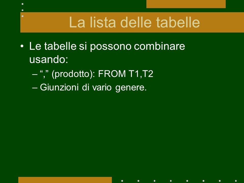 La lista delle tabelle Le tabelle si possono combinare usando: –, (prodotto): FROM T1,T2 –Giunzioni di vario genere.