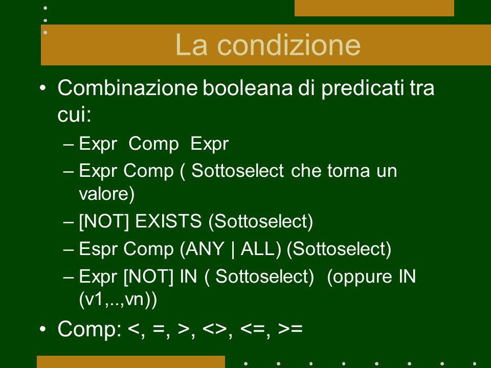 La condizione Combinazione booleana di predicati tra cui: –Expr Comp Expr –Expr Comp ( Sottoselect che torna un valore) –[NOT] EXISTS (Sottoselect) –E