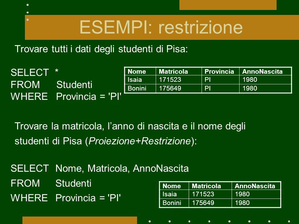 ESEMPI: restrizione Trovare tutti i dati degli studenti di Pisa: NomeMatricolaProvinciaAnnoNascita Isaia171523PI1980 Bonini175649PI1980 NomeMatricolaA