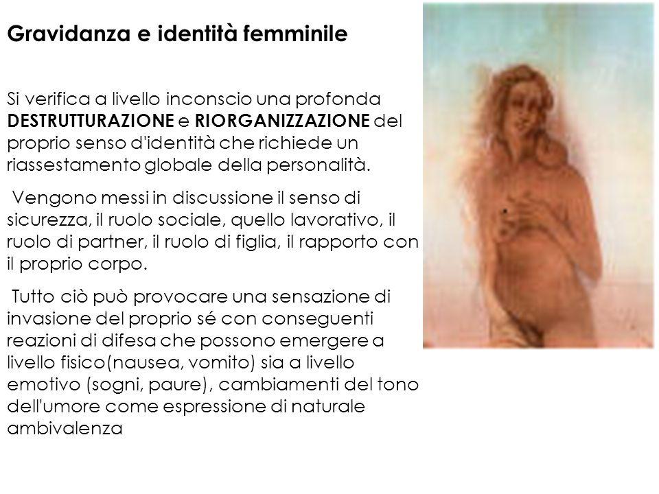 Gravidanza e identità femminile Si verifica a livello inconscio una profonda DESTRUTTURAZIONE e RIORGANIZZAZIONE del proprio senso d identità che richiede un riassestamento globale della personalità.