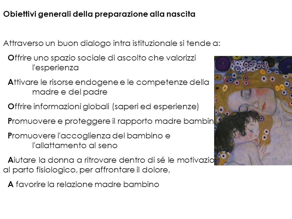 Obiettivi generali della preparazione alla nascita Attraverso un buon dialogo intra istituzionale si tende a: O ffrire uno spazio sociale di ascolto c