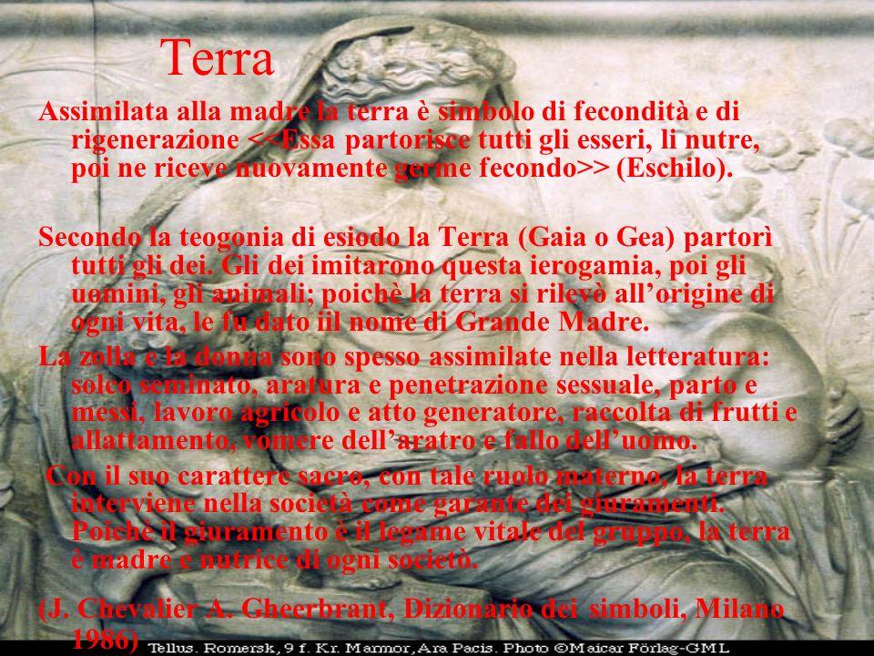Terra Assimilata alla madre la terra è simbolo di fecondità e di rigenerazione > (Eschilo). Secondo la teogonia di esiodo la Terra (Gaia o Gea) partor