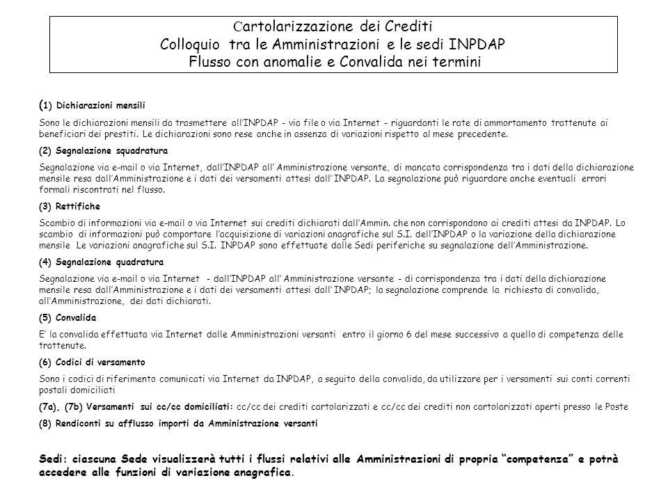 ( 1) Dichiarazioni mensili Sono le dichiarazioni mensili da trasmettere allINPDAP - via file o via Internet - riguardanti le rate di ammortamento trat