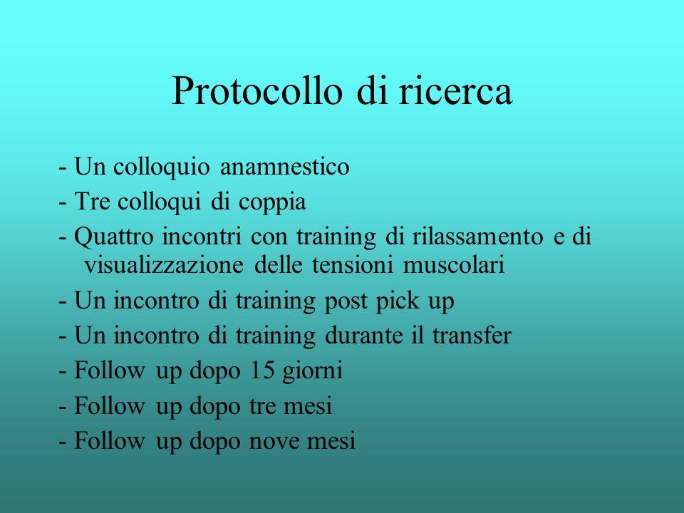 Protocollo di ricerca - Un colloquio anamnestico - Tre colloqui di coppia - Quattro incontri con training di rilassamento e di visualizzazione delle t