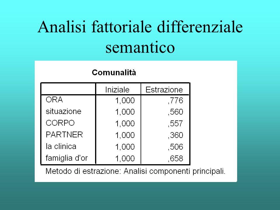 Analisi fattoriale differenziale semantico