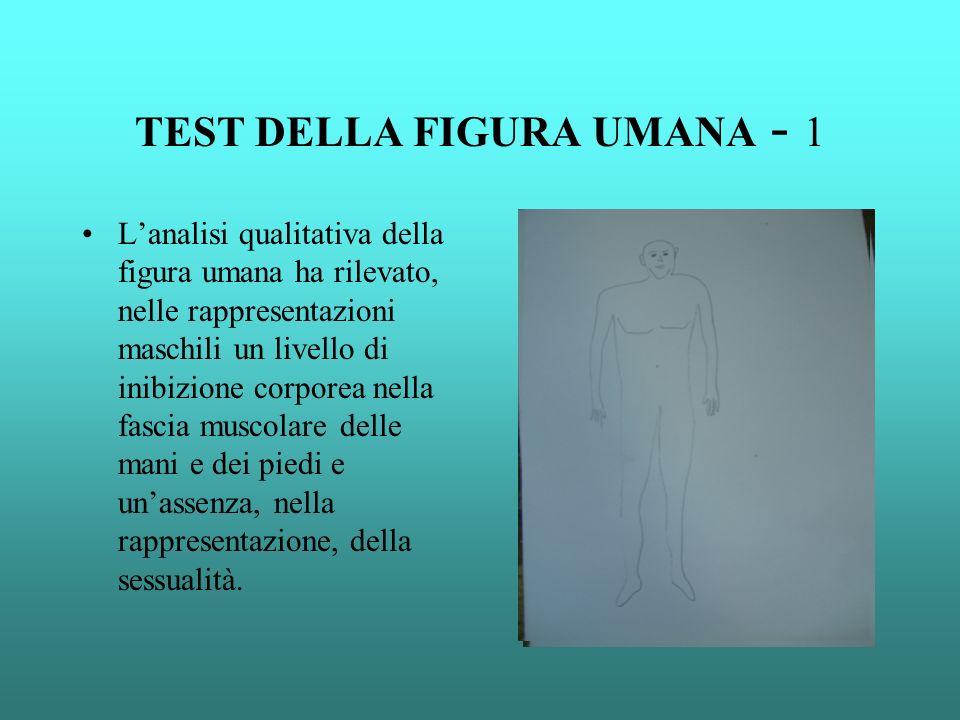 TEST DELLA FIGURA UMANA - 1 Lanalisi qualitativa della figura umana ha rilevato, nelle rappresentazioni maschili un livello di inibizione corporea nel