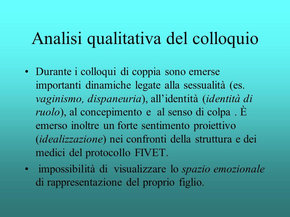 Analisi qualitativa del colloquio Durante i colloqui di coppia sono emerse importanti dinamiche legate alla sessualità (es. vaginismo, dispaneuria), a
