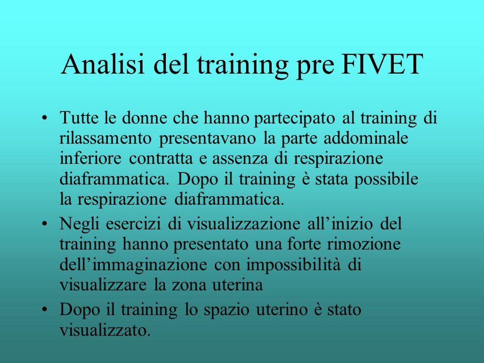 Analisi del training pre FIVET Tutte le donne che hanno partecipato al training di rilassamento presentavano la parte addominale inferiore contratta e