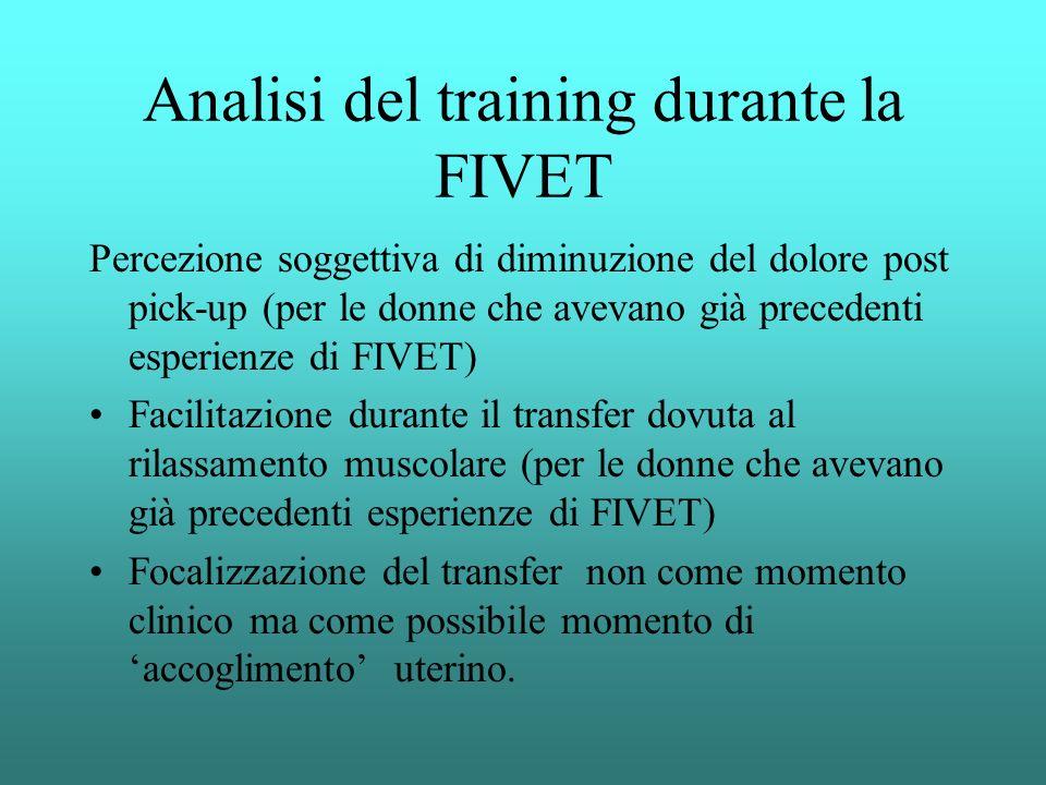 Analisi del training durante la FIVET Percezione soggettiva di diminuzione del dolore post pick-up (per le donne che avevano già precedenti esperienze