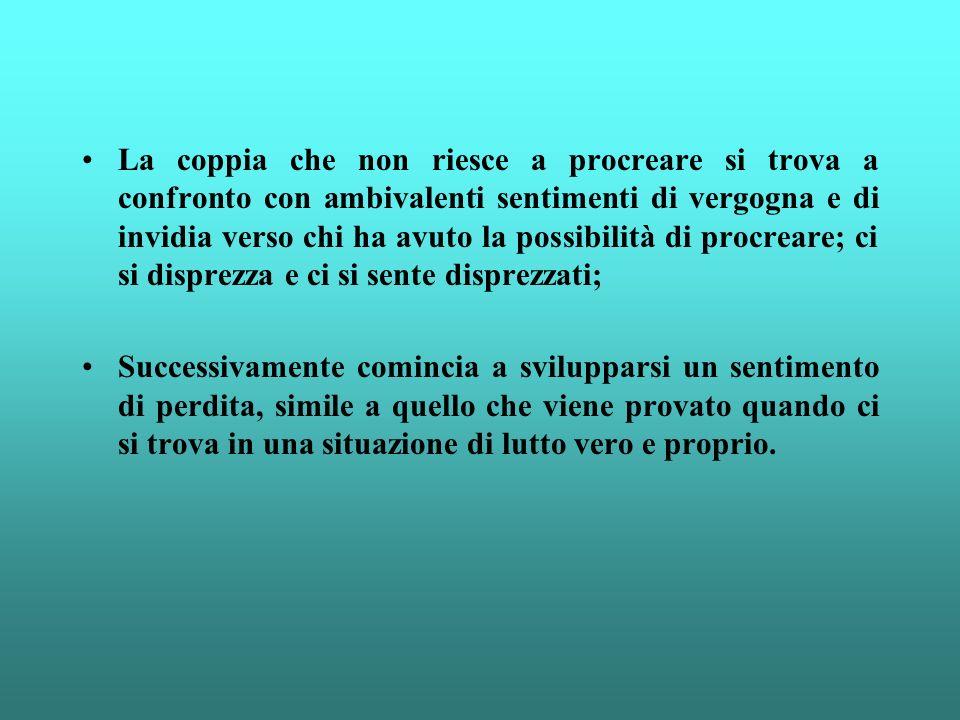 I LUTTI DELLA COPPIA STERILE (Froggio, 2000) Lutto stabile: Si riacutizza ogni mese, quando il ciclo mestruale segnala la non- gravidanza.