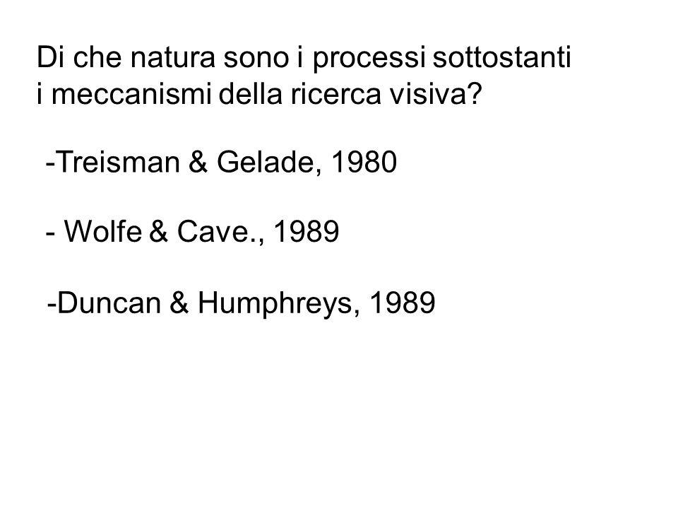 Di che natura sono i processi sottostanti i meccanismi della ricerca visiva? -Treisman & Gelade, 1980 - Wolfe & Cave., 1989 -Duncan & Humphreys, 1989