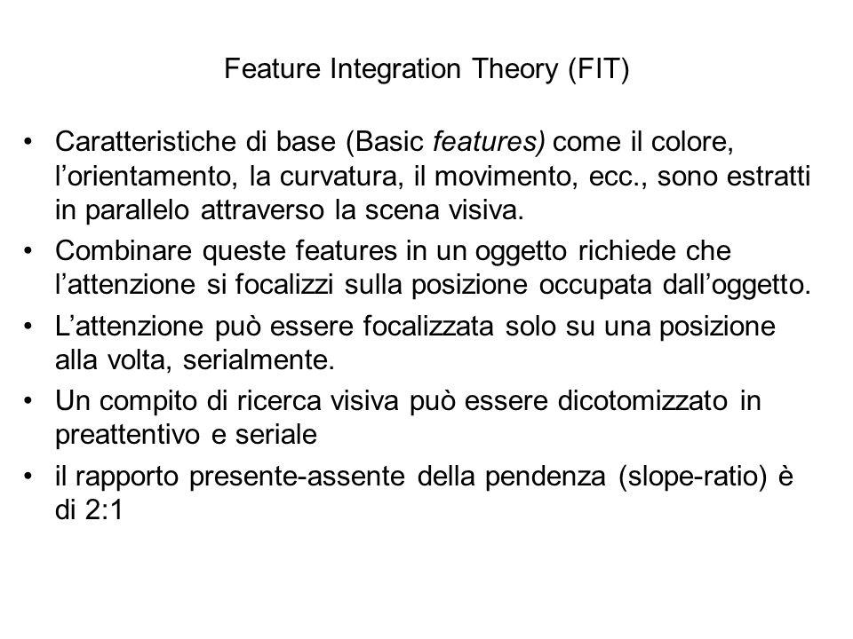 Feature Integration Theory (FIT) Caratteristiche di base (Basic features) come il colore, lorientamento, la curvatura, il movimento, ecc., sono estrat