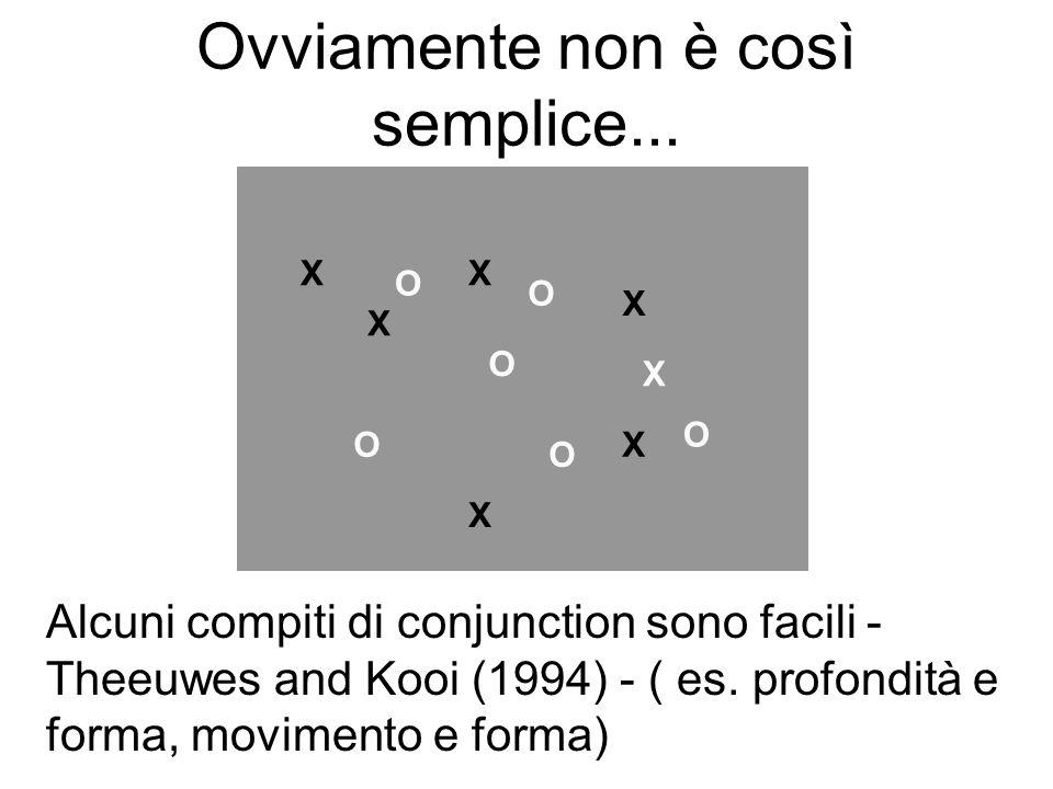 Ovviamente non è così semplice... Alcuni compiti di conjunction sono facili - Theeuwes and Kooi (1994) - ( es. profondità e forma, movimento e forma)