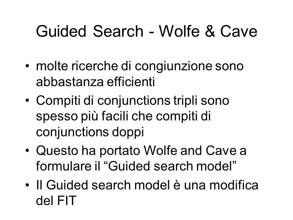 Guided Search - Wolfe & Cave molte ricerche di congiunzione sono abbastanza efficienti Compiti di conjunctions tripli sono spesso più facili che compi