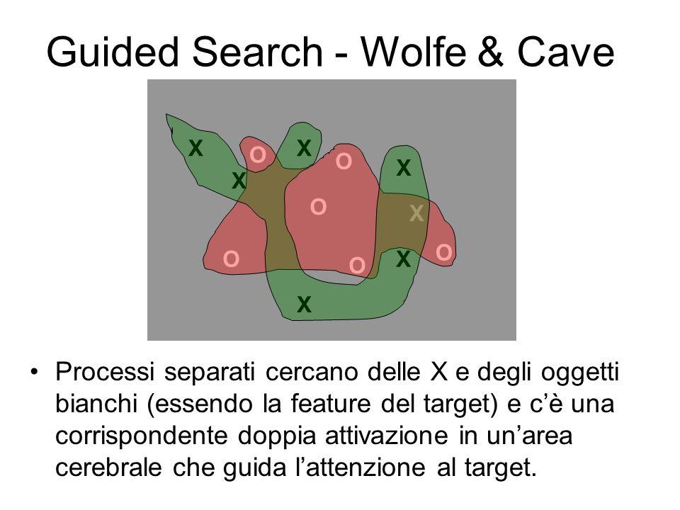 Guided Search - Wolfe & Cave Processi separati cercano delle X e degli oggetti bianchi (essendo la feature del target) e cè una corrispondente doppia