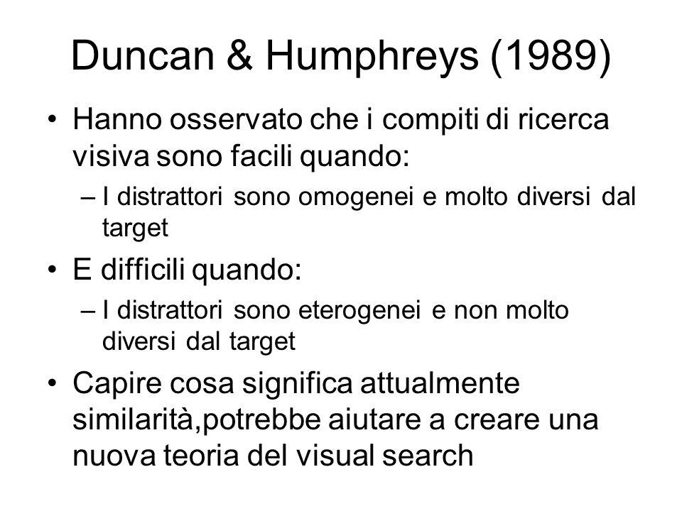 Duncan & Humphreys (1989) Hanno osservato che i compiti di ricerca visiva sono facili quando: –I distrattori sono omogenei e molto diversi dal target