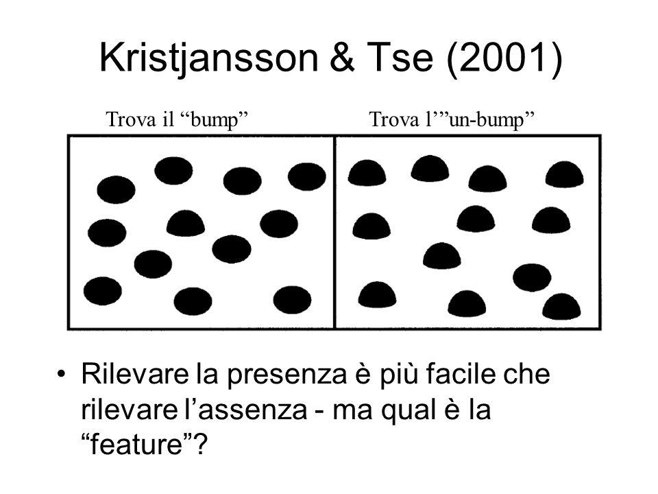 Kristjansson & Tse (2001) Rilevare la presenza è più facile che rilevare lassenza - ma qual è la feature? Trova il bumpTrova lun-bump