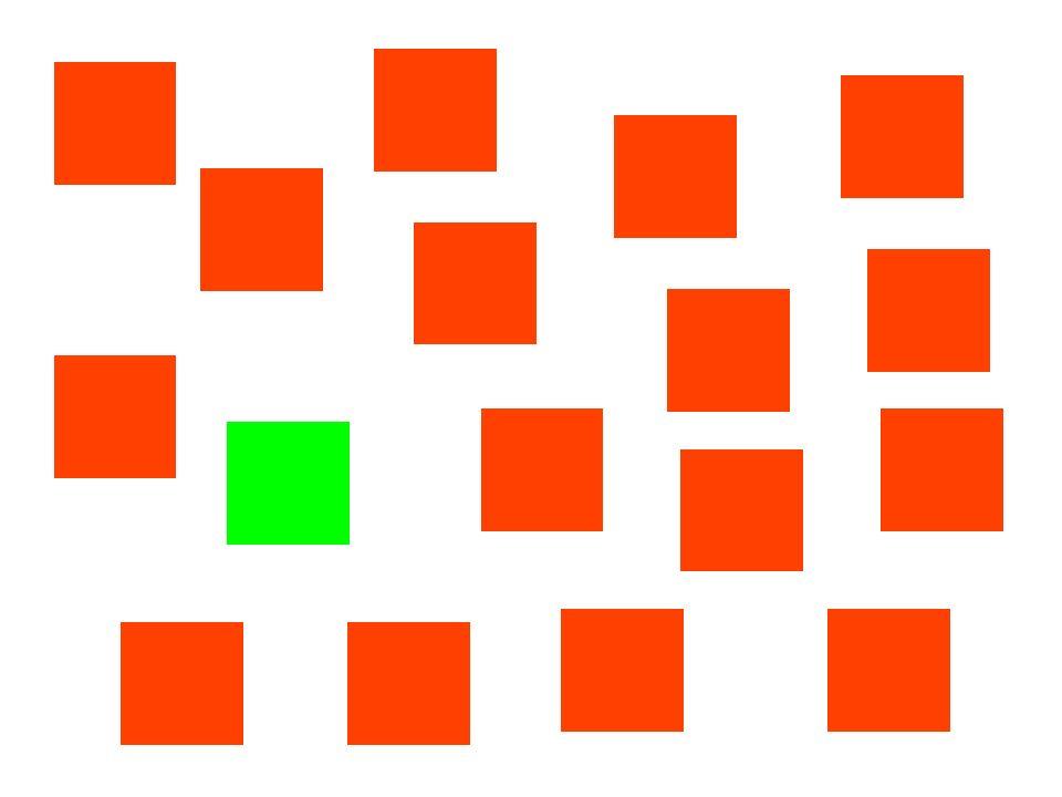 Altri effetti di alto livello Wolfe (1996) ha mostrato che una linea nera orientata non è influenzata dalla grata bianca - quindi una feature search non è sensibile allocclusione.