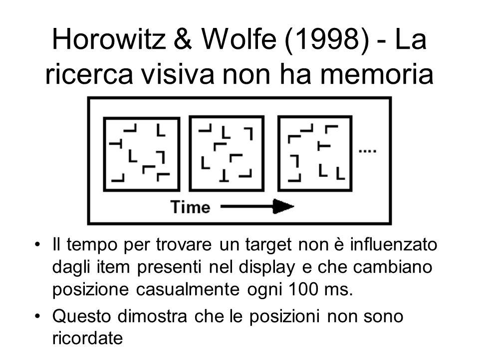 Horowitz & Wolfe (1998) - La ricerca visiva non ha memoria Il tempo per trovare un target non è influenzato dagli item presenti nel display e che camb