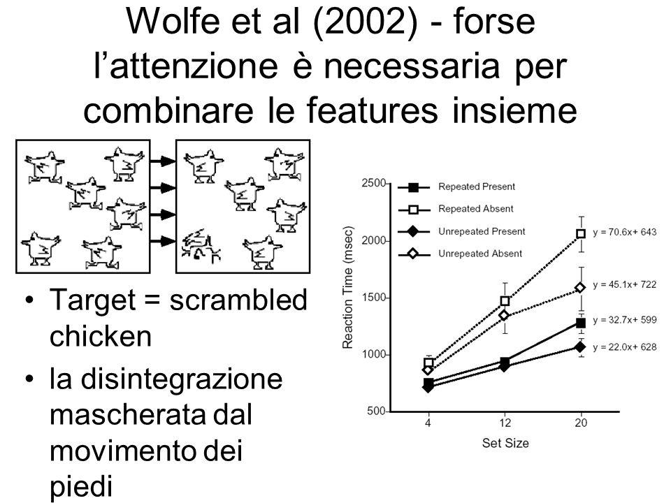 Wolfe et al (2002) - forse lattenzione è necessaria per combinare le features insieme Target = scrambled chicken la disintegrazione mascherata dal mov
