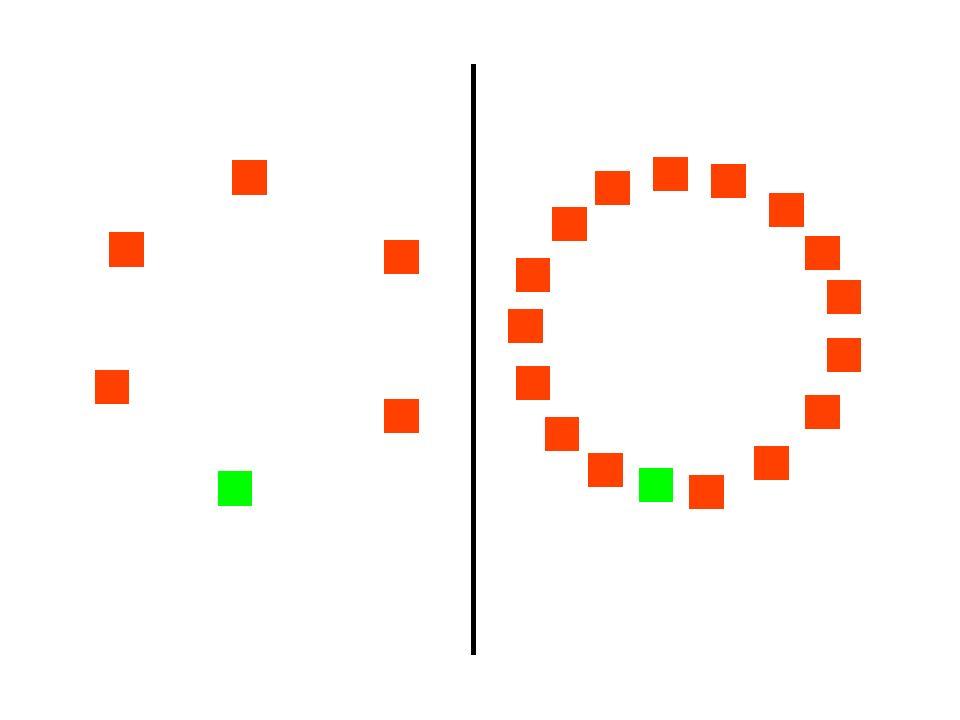 Feature Integration Theory (FIT) Caratteristiche di base (Basic features) come il colore, lorientamento, la curvatura, il movimento, ecc., sono estratti in parallelo attraverso la scena visiva.