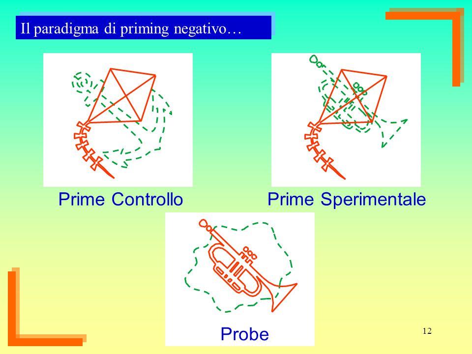 12 Prime Controllo Probe Prime Sperimentale Il paradigma di priming negativo…