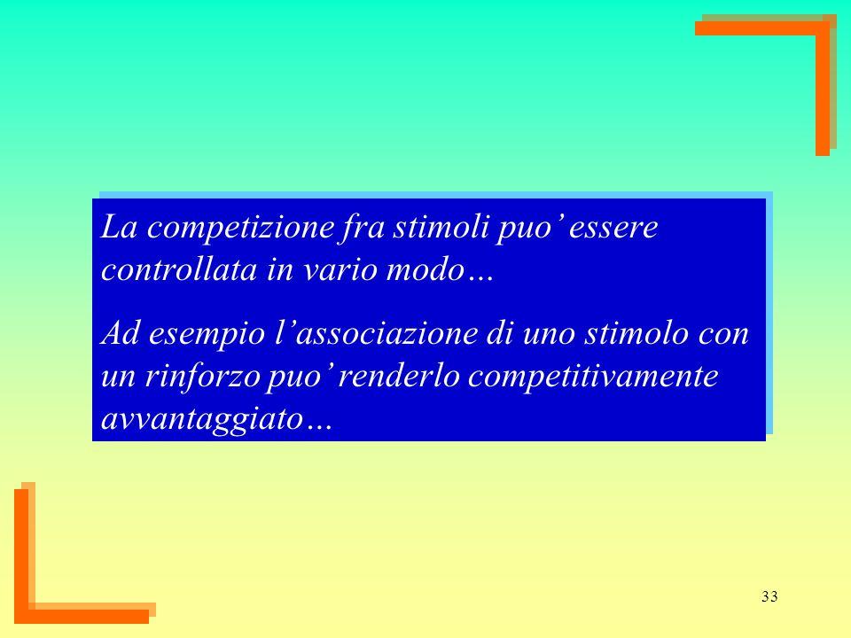 33 La competizione fra stimoli puo essere controllata in vario modo… Ad esempio lassociazione di uno stimolo con un rinforzo puo renderlo competitivam