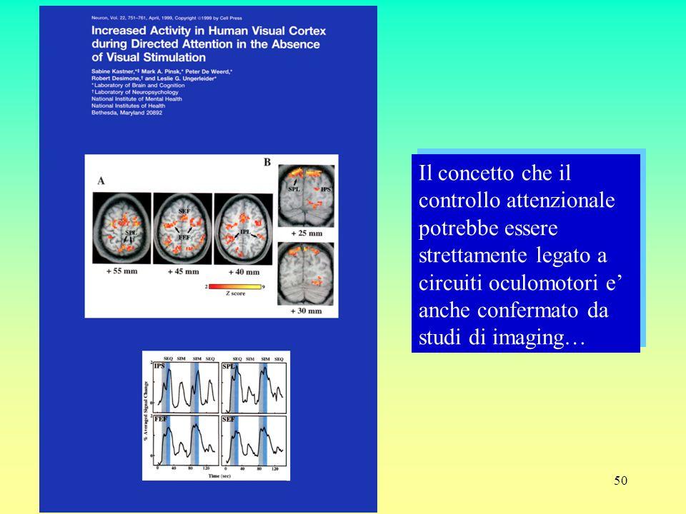 50 Il concetto che il controllo attenzionale potrebbe essere strettamente legato a circuiti oculomotori e anche confermato da studi di imaging…