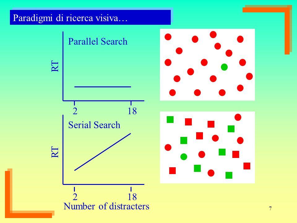 8 Un altro compito di ricerca visiva…