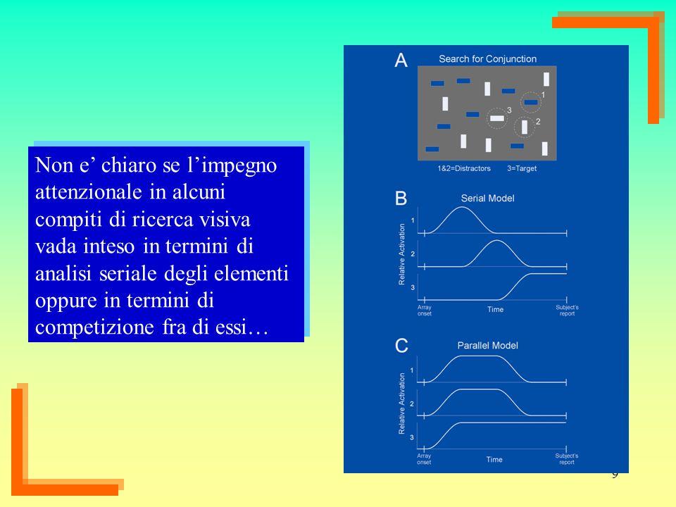 9 Non e chiaro se limpegno attenzionale in alcuni compiti di ricerca visiva vada inteso in termini di analisi seriale degli elementi oppure in termini