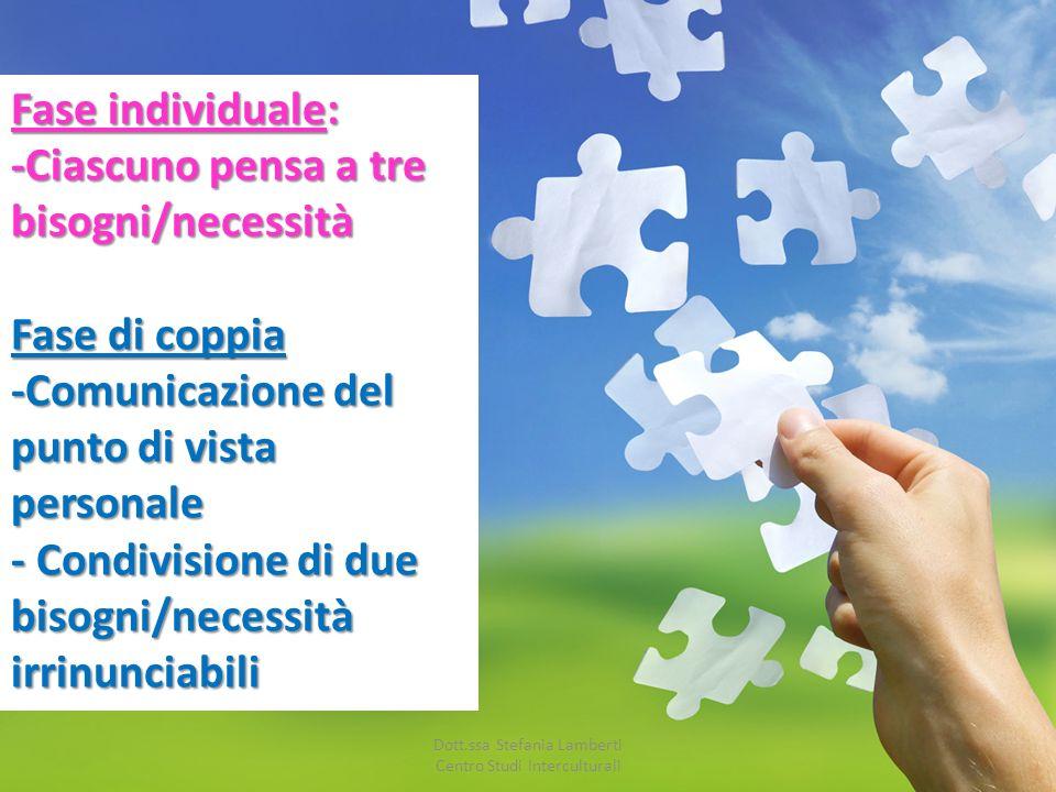 Fase individuale: -Ciascuno pensa a tre bisogni/necessità Fase di coppia -Comunicazione del punto di vista personale - Condivisione di due bisogni/nec