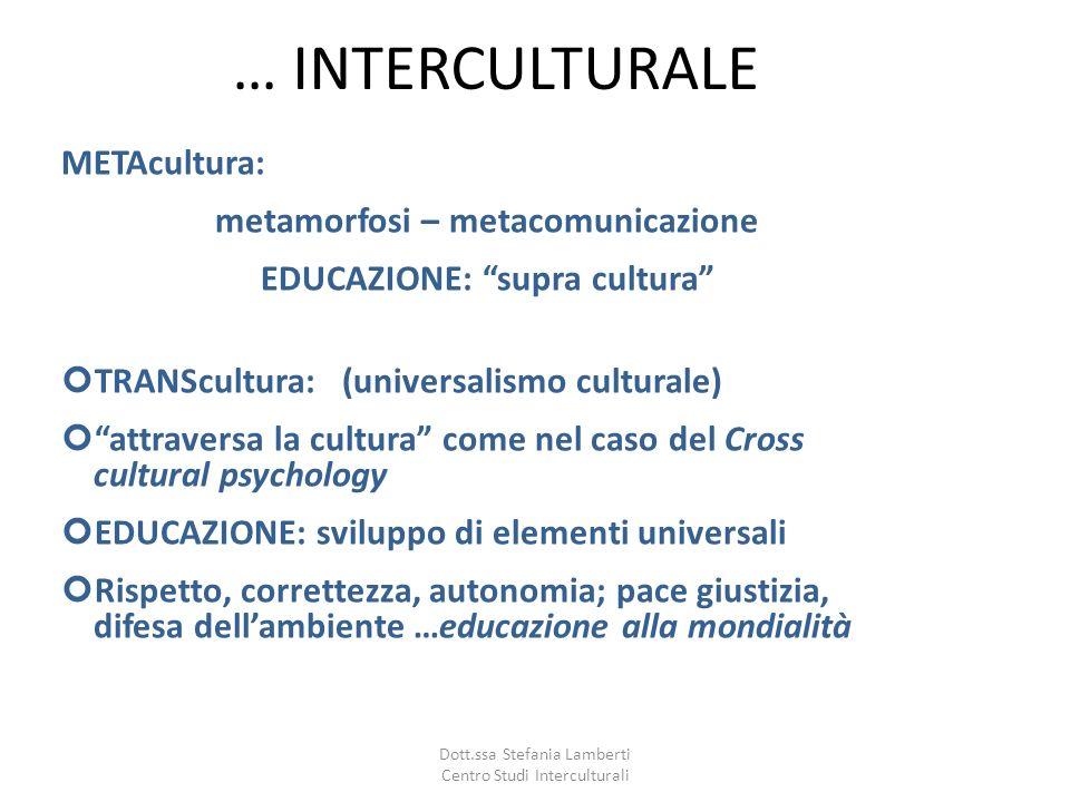 … INTERCULTURALE METAcultura: metamorfosi – metacomunicazione EDUCAZIONE: supra cultura TRANScultura: (universalismo culturale) attraversa la cultura