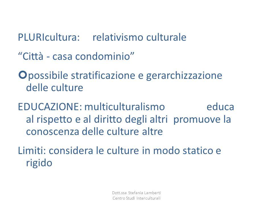 PLURIcultura: relativismo culturale Città - casa condominio possibile stratificazione e gerarchizzazione delle culture EDUCAZIONE: multiculturalismo e