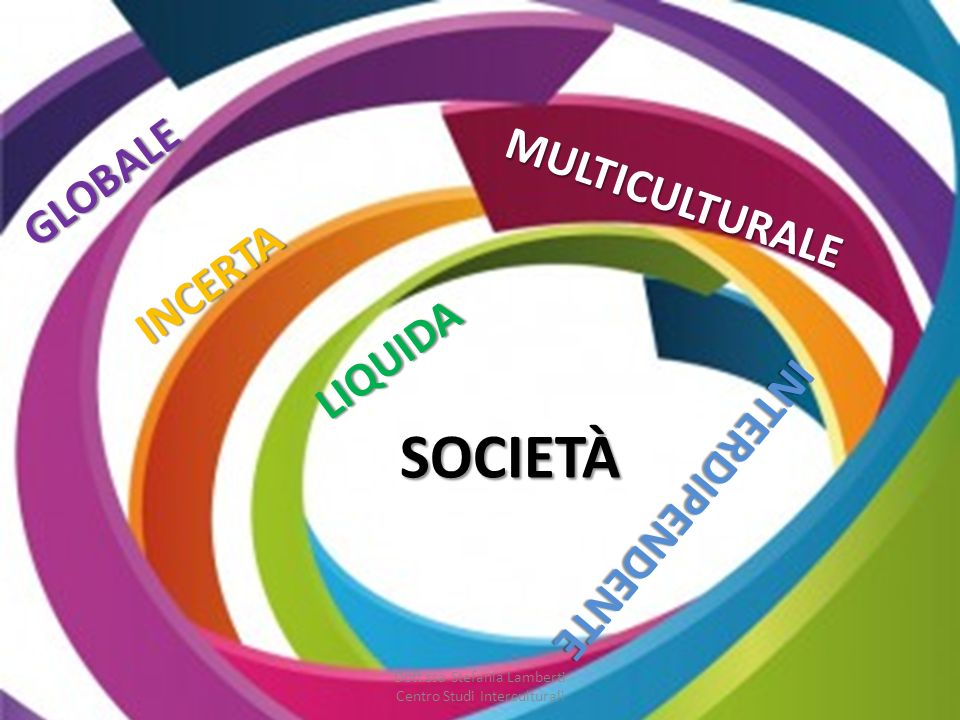 LIQUIDA SOCIETÀ INCERTA MULTICULTURALE GLOBALE INTERDIPENDENTE