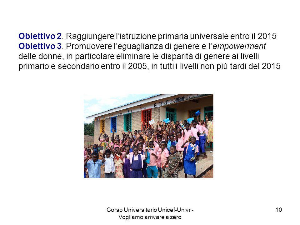 Corso Universitario Unicef-Univr - Vogliamo arrivare a zero 10 Obiettivo 2. Raggiungere listruzione primaria universale entro il 2015 Obiettivo 3. Pro