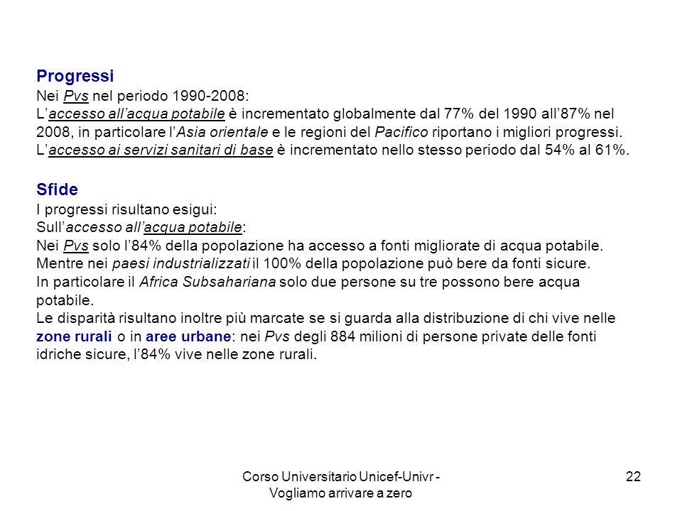 Corso Universitario Unicef-Univr - Vogliamo arrivare a zero 22 Progressi Nei Pvs nel periodo 1990-2008: Laccesso allacqua potabile è incrementato glob
