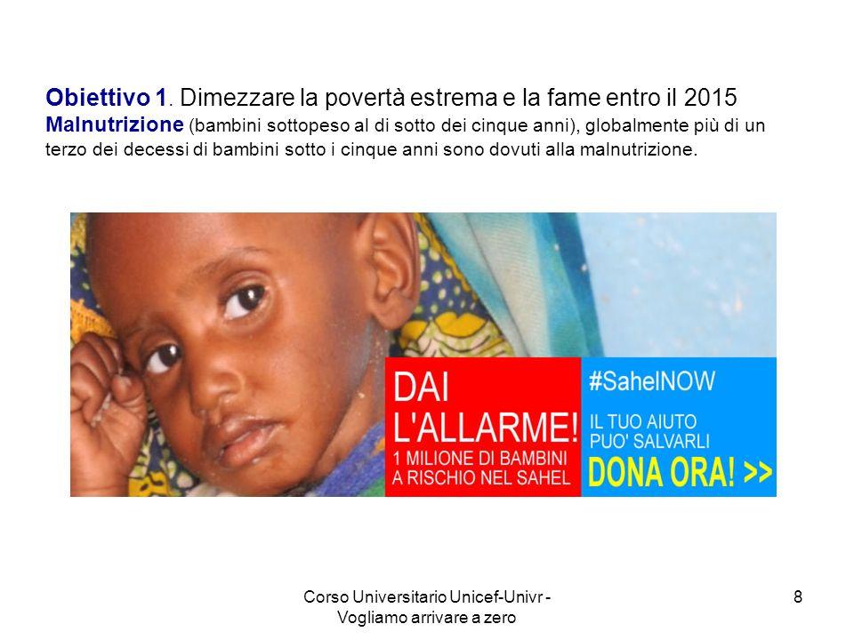 Corso Universitario Unicef-Univr - Vogliamo arrivare a zero 8 Obiettivo 1. Dimezzare la povertà estrema e la fame entro il 2015 Malnutrizione (bambini