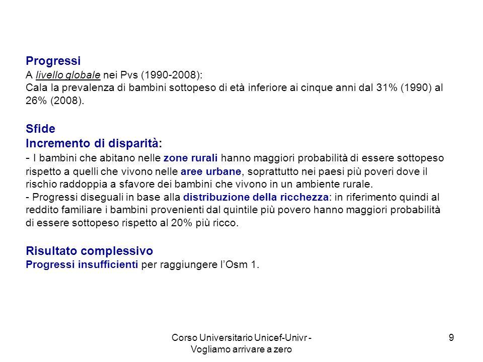 Corso Universitario Unicef-Univr - Vogliamo arrivare a zero 9 Progressi A livello globale nei Pvs (1990-2008): Cala la prevalenza di bambini sottopeso