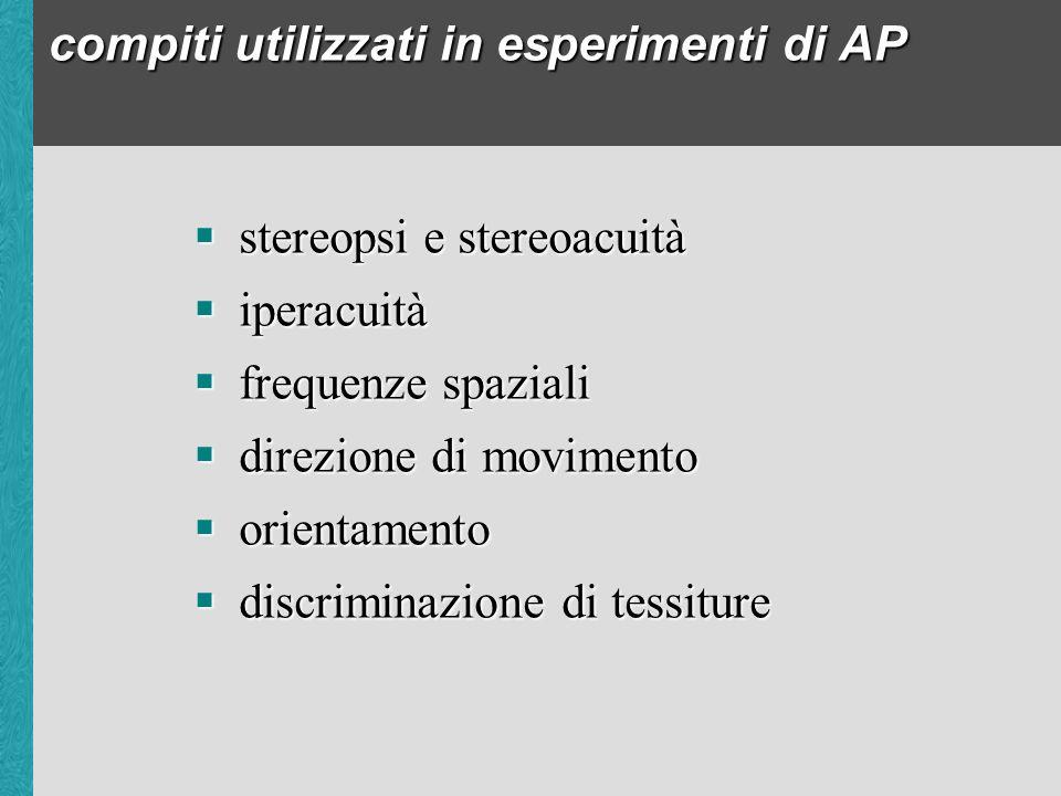 compiti utilizzati in esperimenti di AP stereopsi e stereoacuità stereopsi e stereoacuità iperacuità iperacuità frequenze spaziali frequenze spaziali direzione di movimento direzione di movimento orientamento orientamento discriminazione di tessiture discriminazione di tessiture