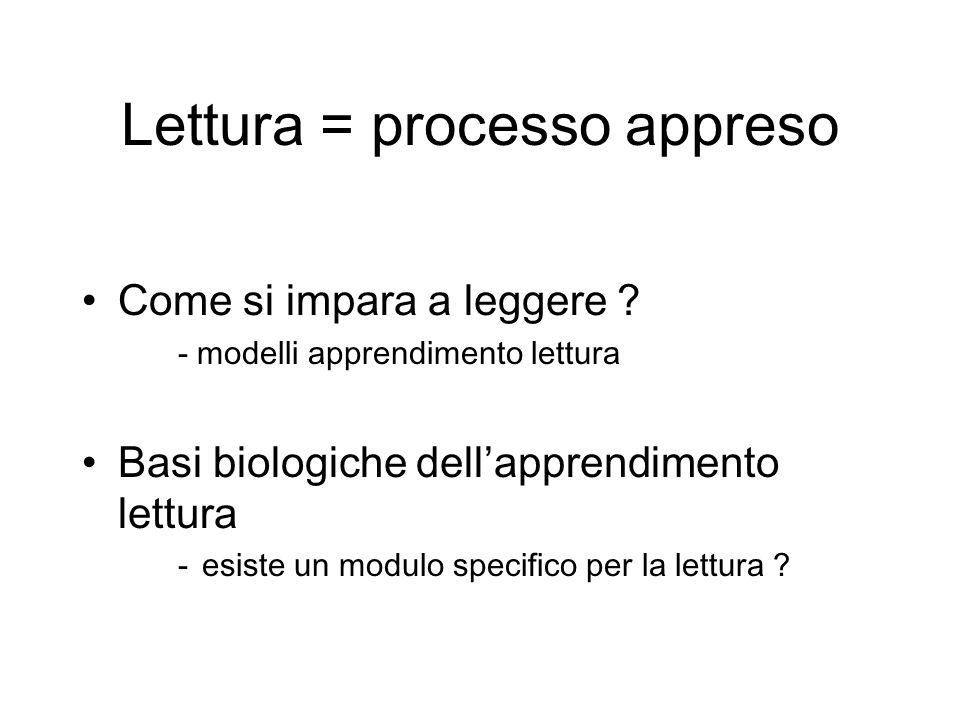 Lettura = processo appreso Come si impara a leggere ? - modelli apprendimento lettura Basi biologiche dellapprendimento lettura -esiste un modulo spec
