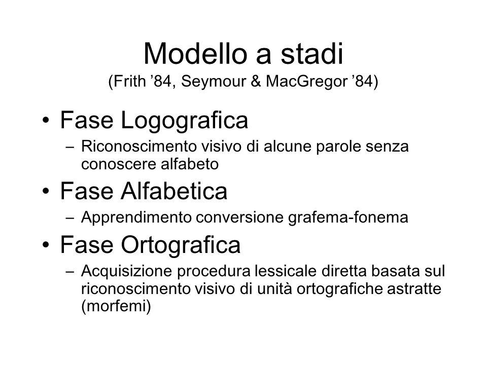 Modello a stadi (Frith 84, Seymour & MacGregor 84) Fase Logografica –Riconoscimento visivo di alcune parole senza conoscere alfabeto Fase Alfabetica –