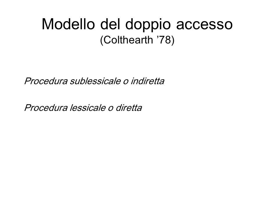 Modello del doppio accesso (Colthearth 78) Procedura sublessicale o indiretta Procedura lessicale o diretta
