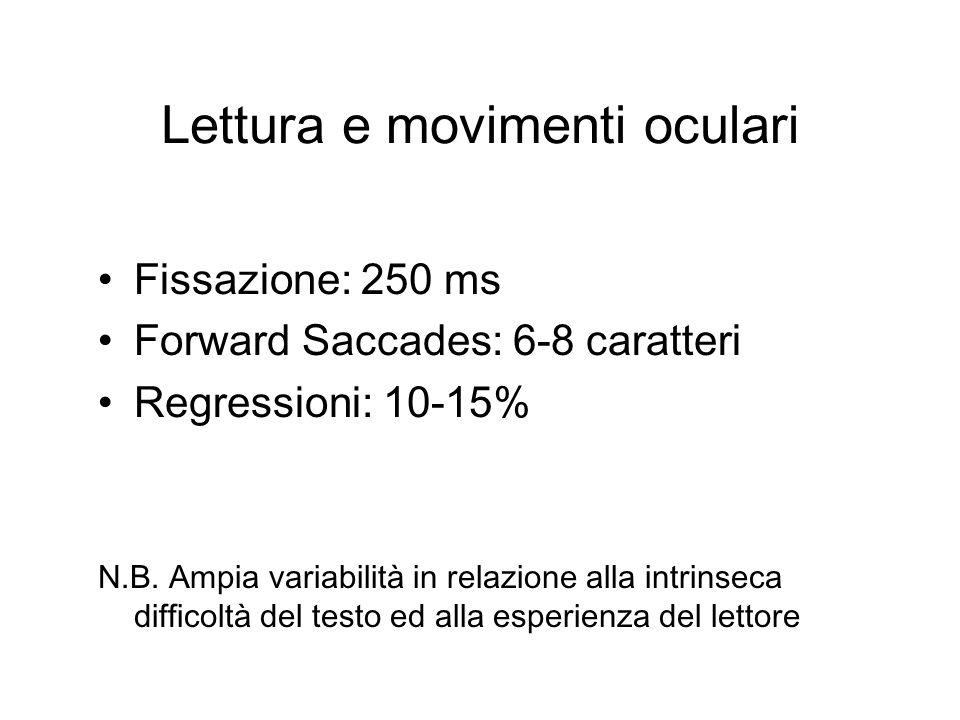 Lettura e movimenti oculari Fissazione: 250 ms Forward Saccades: 6-8 caratteri Regressioni: 10-15% N.B. Ampia variabilità in relazione alla intrinseca