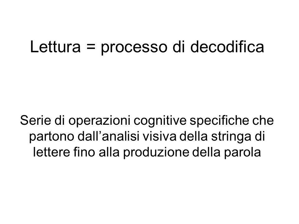 Lettura = processo di decodifica Serie di operazioni cognitive specifiche che partono dallanalisi visiva della stringa di lettere fino alla produzione