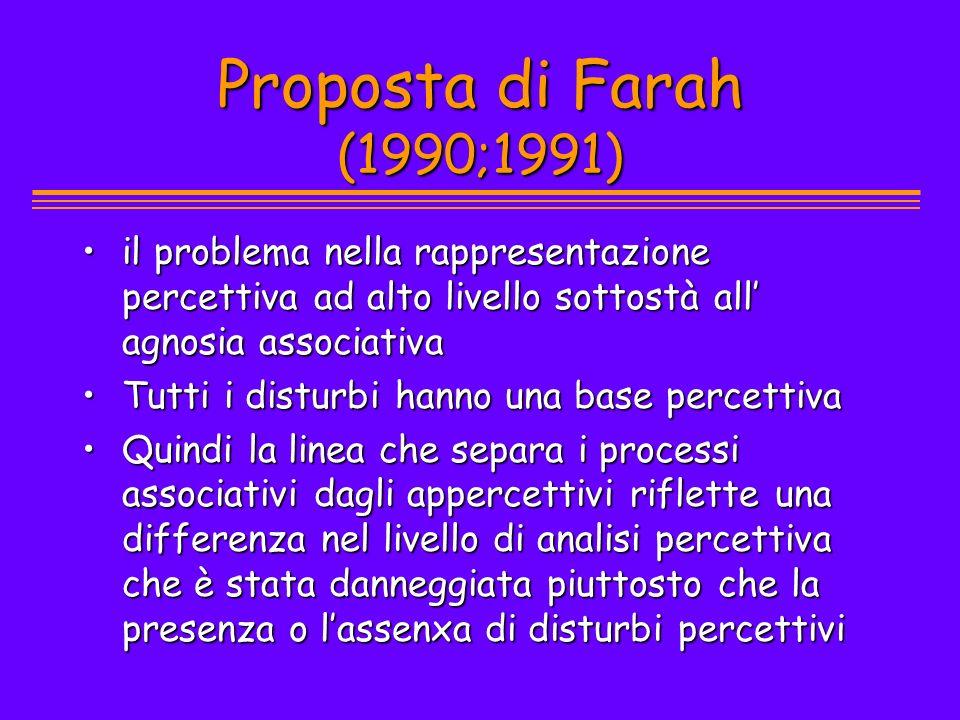 Proposta di Farah (1990;1991) il problema nella rappresentazione percettiva ad alto livello sottostà all agnosia associativail problema nella rapprese